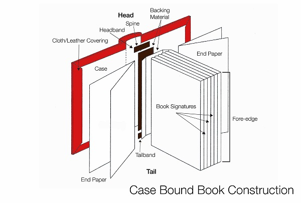 casebound book diagram