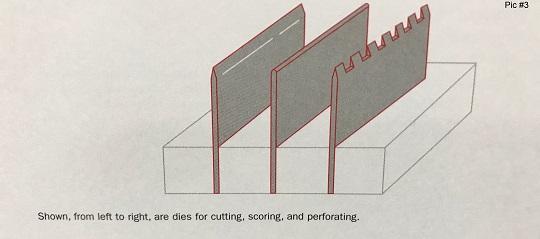 Steel Rule Die-cutting