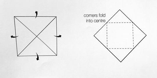 Corner Folder