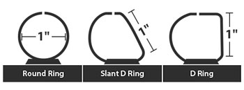 Binder Ring Diagram